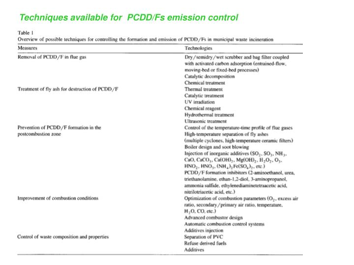 Techniques available for  PCDD/Fs emission control