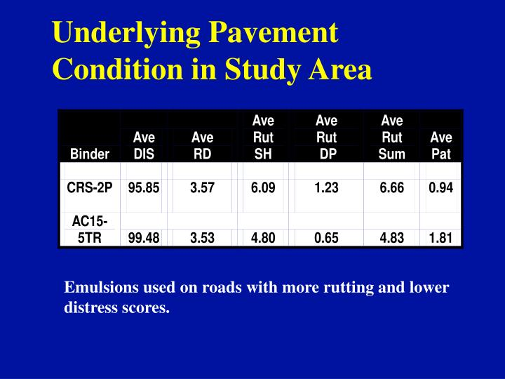 Underlying Pavement Condition in Study Area