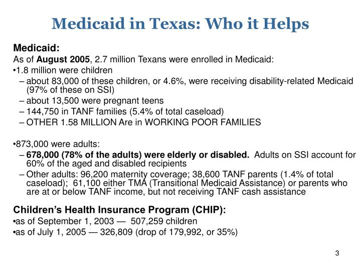 Medicaid in Texas: Who it Helps