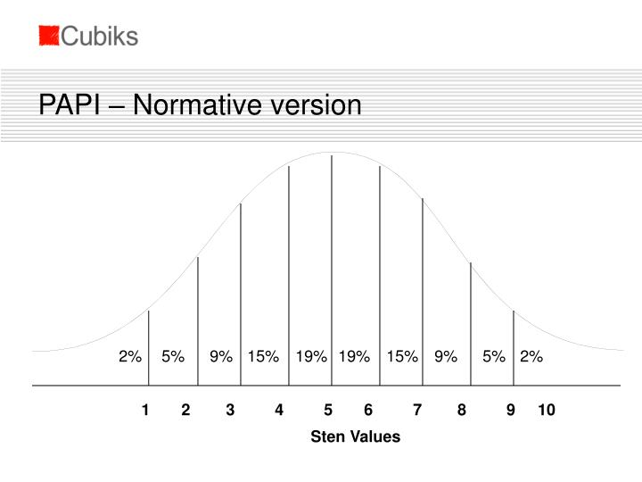 PAPI – Normative version