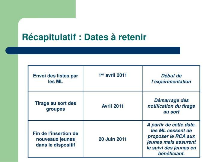 Récapitulatif : Dates à retenir