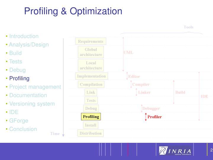 Profiling & Optimization