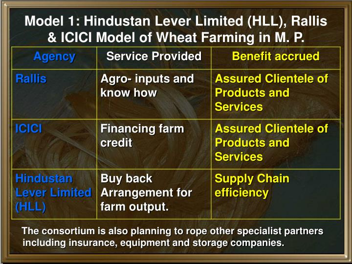 hindustan lever limited Hul was established in 1933 as lever brothers and in 1956 became hindustan lever limited before being renamed hindustan india in 2007 the company employs over 16,000 people and has a distribution network that covers over two million retail outlets.