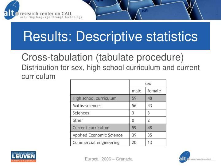 Results: Descriptive statistics