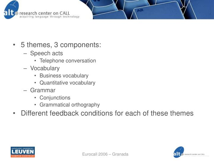 5 themes, 3 components: