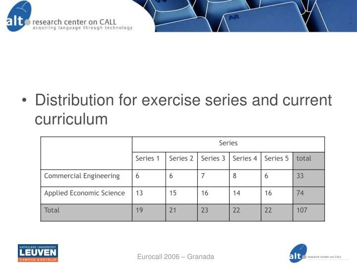 Distribution for exercise series and current curriculum