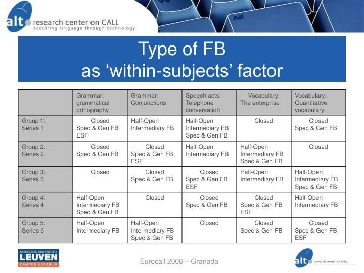 Type of FB