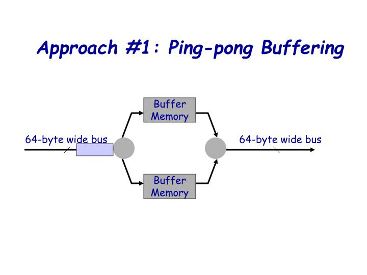 Approach #1: Ping-pong Buffering