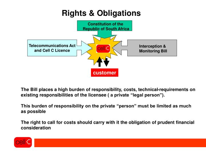 Rights & Obligations