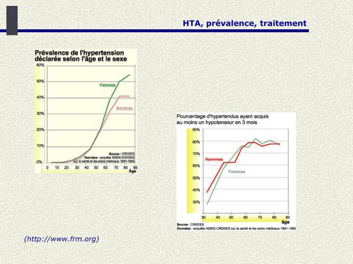 HTA, prévalence, traitement