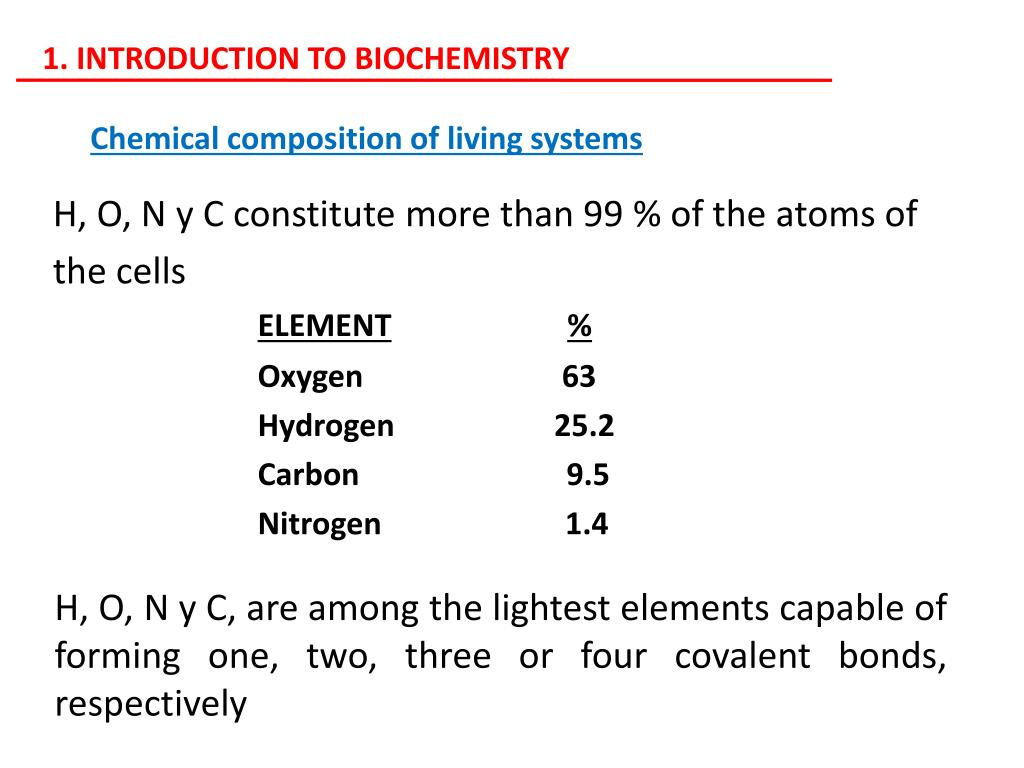 PPT - UNIT 1 Introduction  The Basis of Biochemistry  PowerPoint