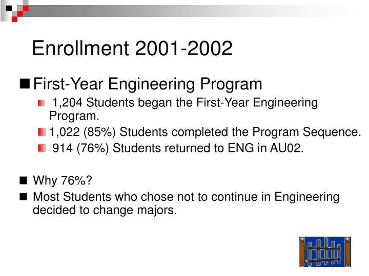 Enrollment 2001-2002