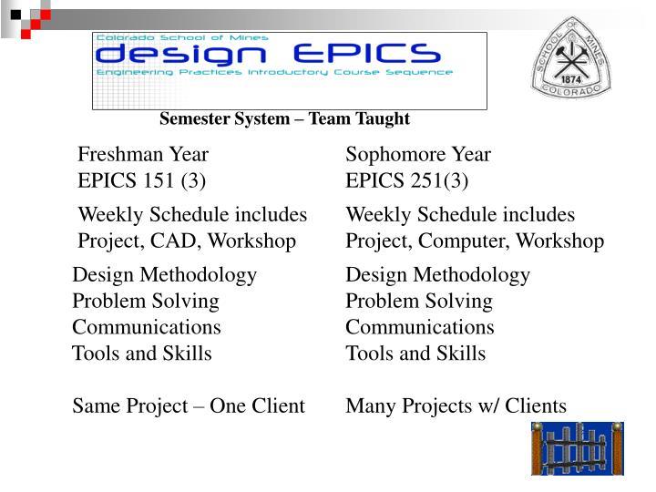 Semester System – Team Taught