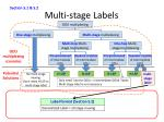 multi stage labels