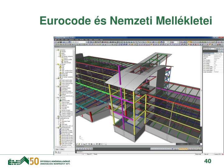Eurocode és Nemzeti Mellékletei