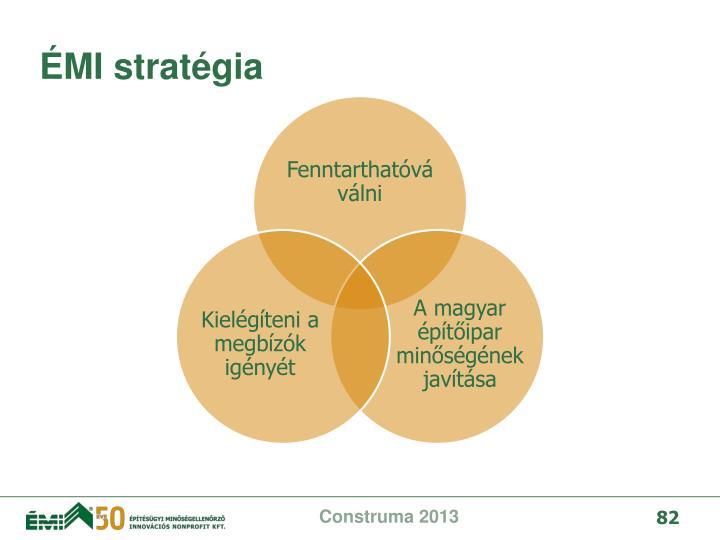 ÉMI stratégia