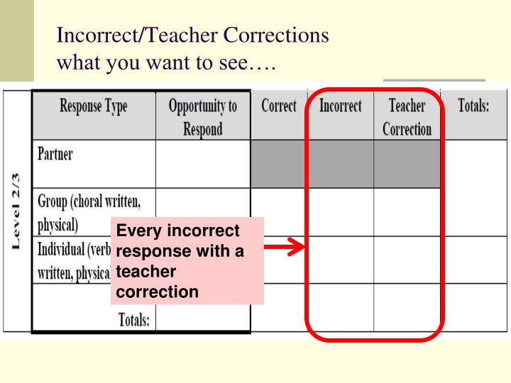 Incorrect/Teacher Corrections