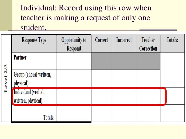 Individual: Record using this row when teacher is making a request of only one student.