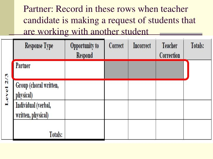 Partner: Record in these rows when teacher candidate is making a request of students that are working with another student