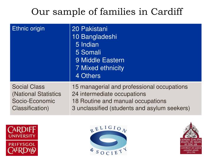 Our sample of families in Cardiff
