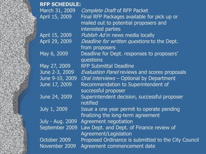 RFP SCHEDULE: