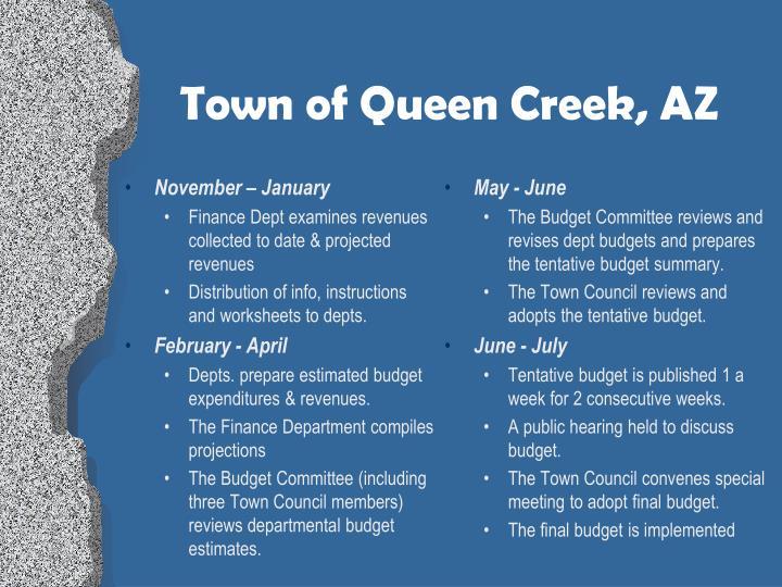 Town of Queen Creek, AZ
