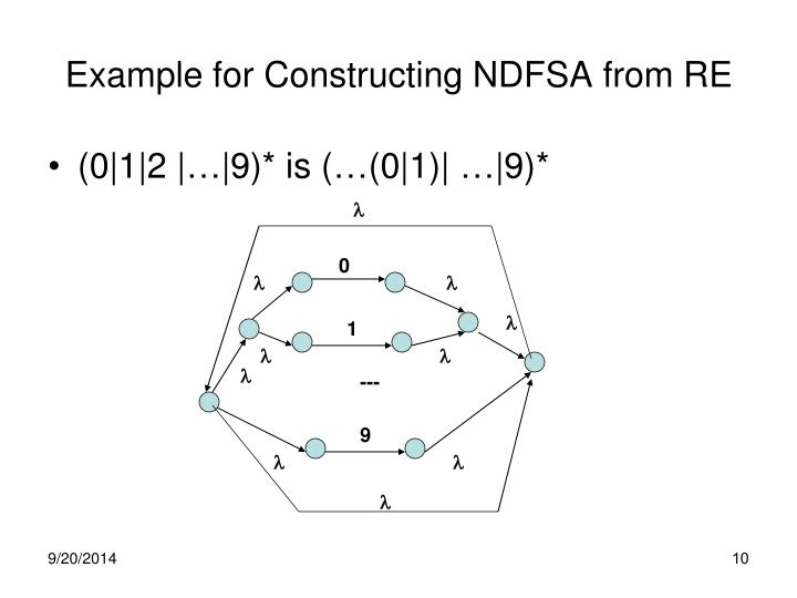 Example for Constructing NDFSA from RE