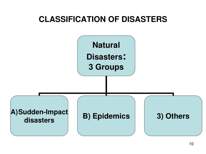 CLASSIFICATION OF DISASTERS