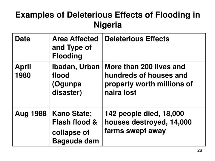 Examples of Deleterious Effects of Flooding in Nigeria