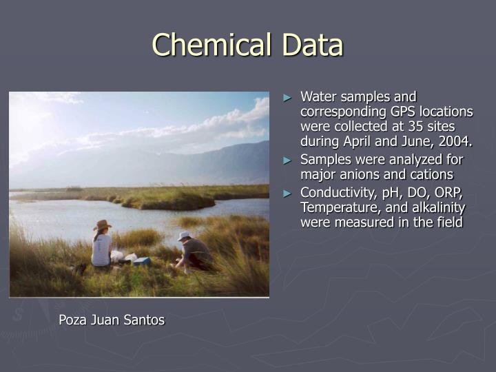 Water samples and corresponding GPS locations were collected at 35 sites during April and June, 2004.