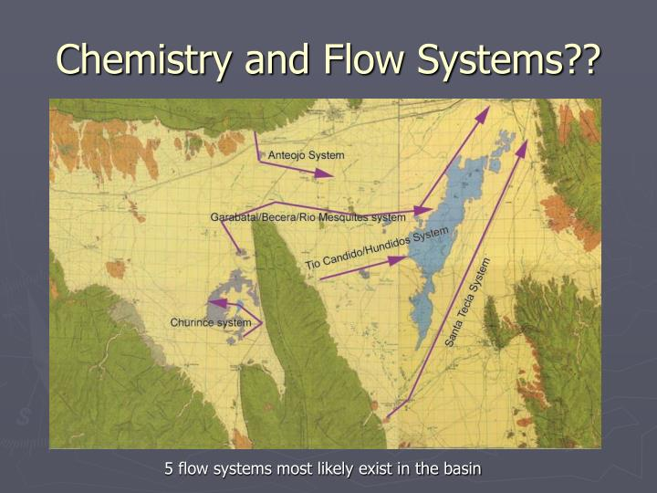 Chemistry and Flow Systems??