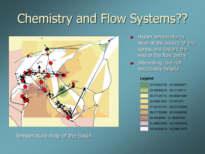 Higher temperatures were at the source of the spring and toward the end of the flow paths