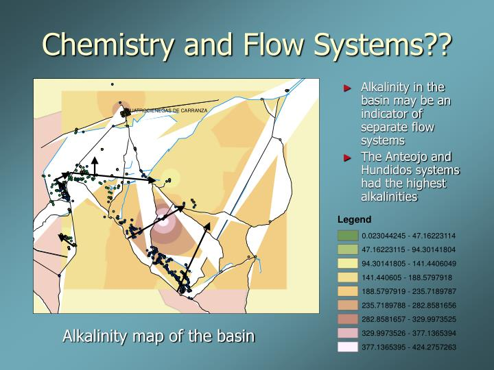 Alkalinity in the basin may be an indicator of separate flow systems