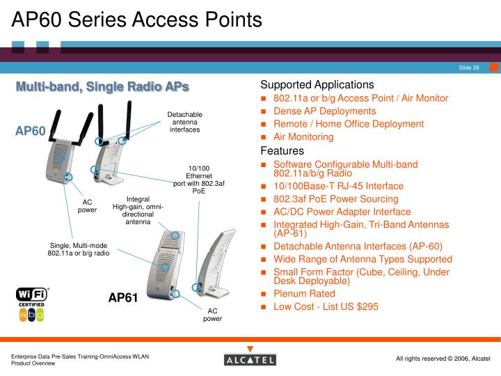 AP60 Series Access Points
