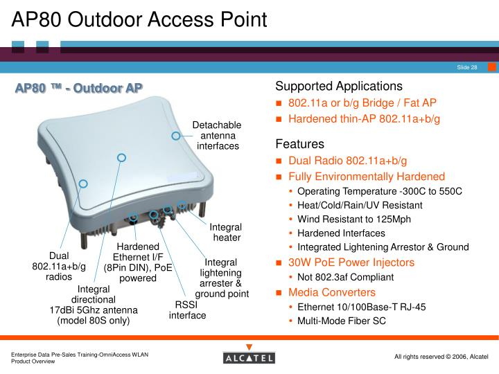 AP80 Outdoor Access Point