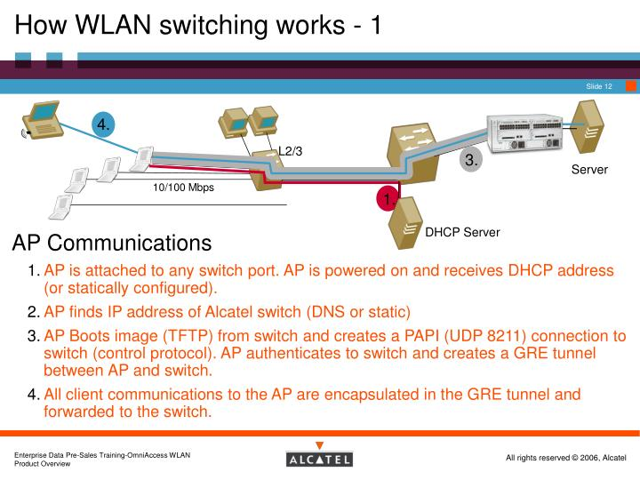 How WLAN switching works - 1