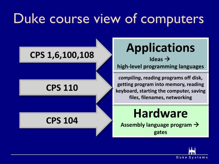 Duke course view of computers