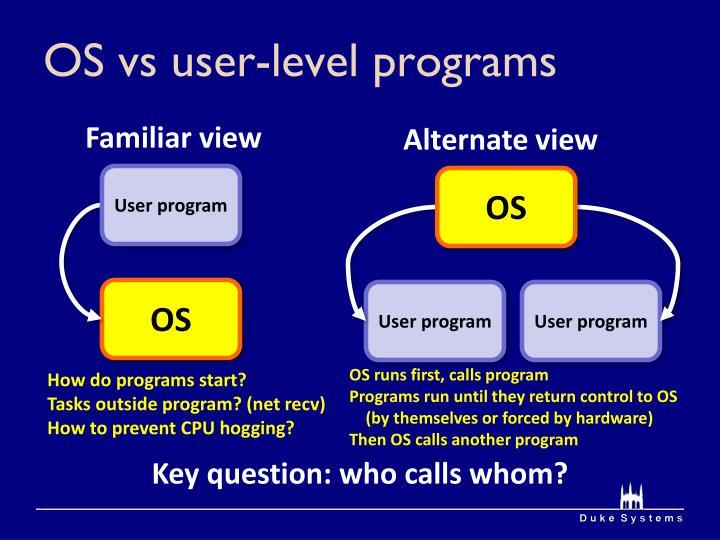 OS vs user-level programs
