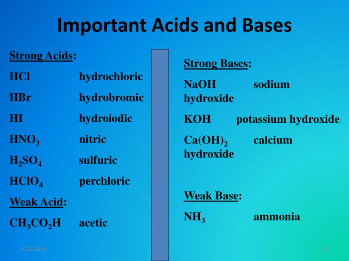 Important Acids and Bases