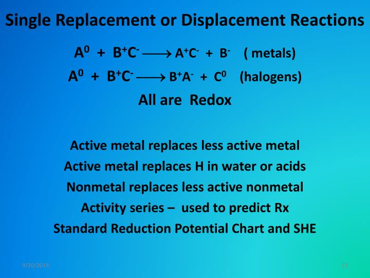 Single Replacement or Displacement Reactions