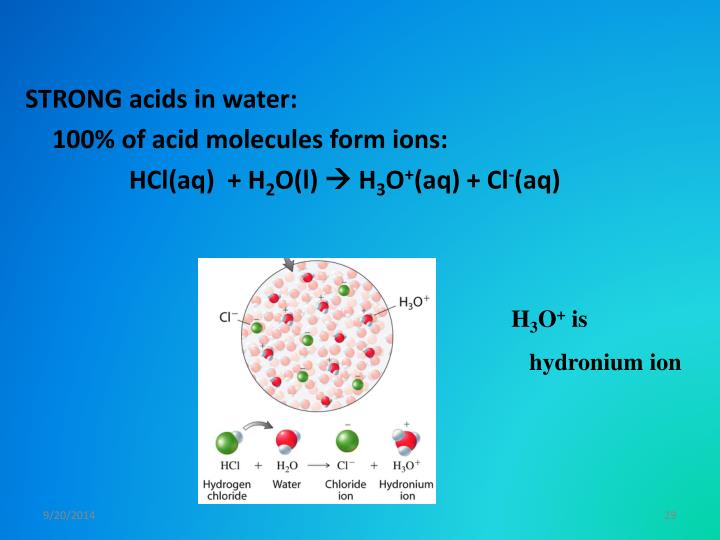 STRONG acids in water: