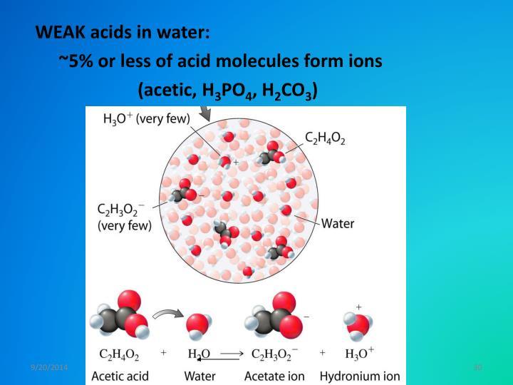 WEAK acids in water: