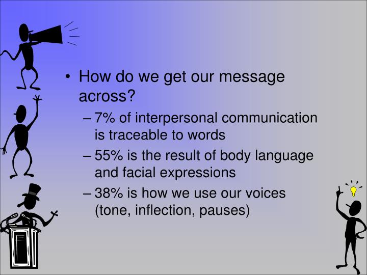 How do we get our message across?
