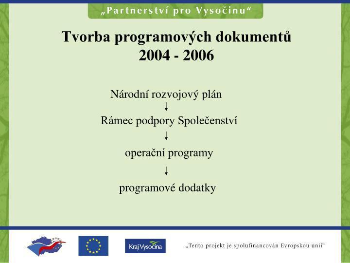 Tvorba programov ch dokument 2004 2006