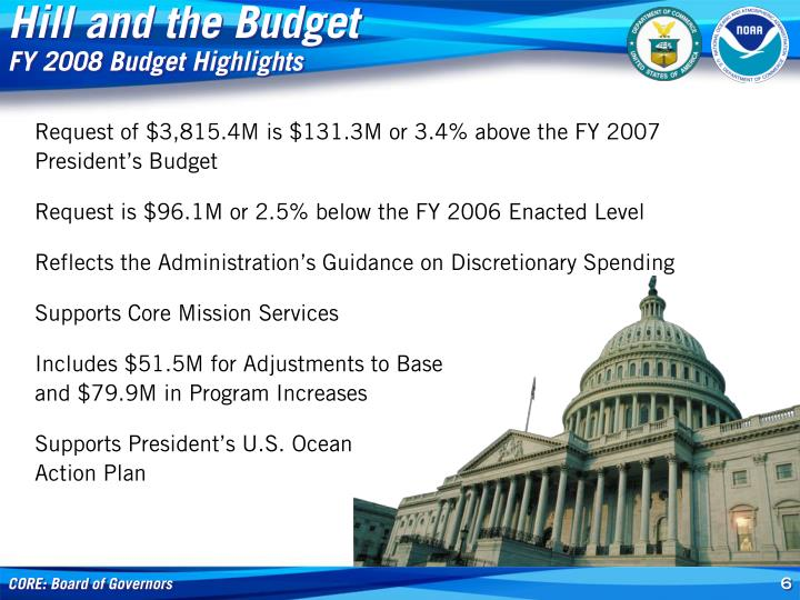 Hill and the Budget