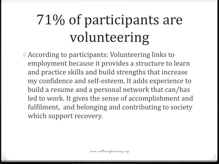 71% of participants are volunteering