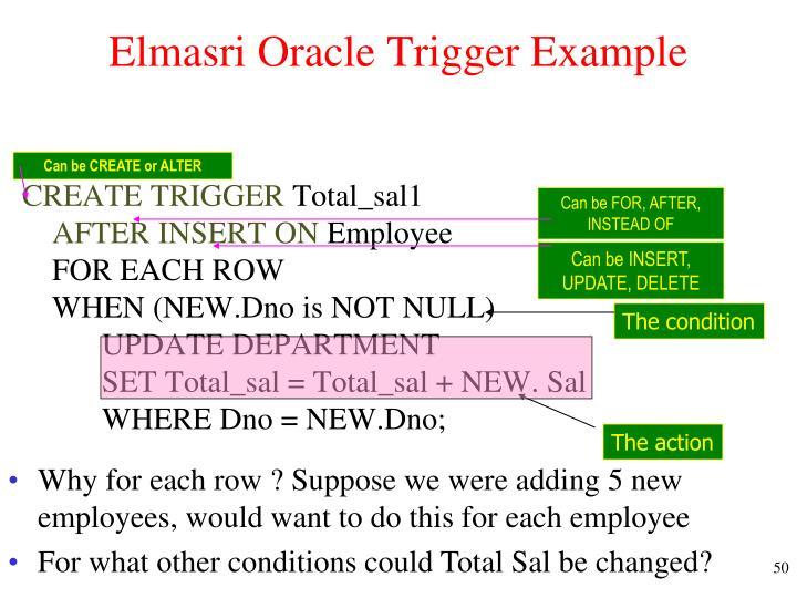 Elmasri Oracle Trigger Example