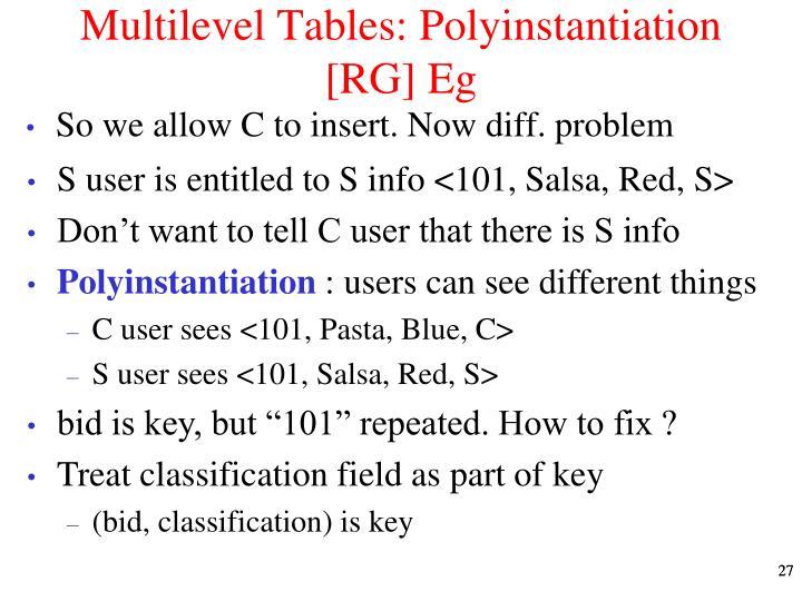 Multilevel Tables: