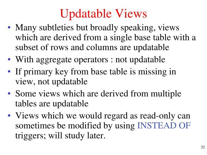 Updatable Views