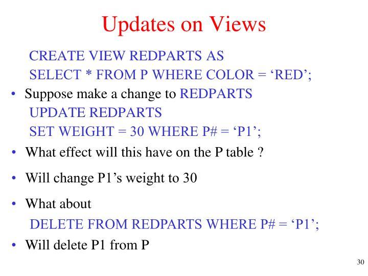 Updates on Views